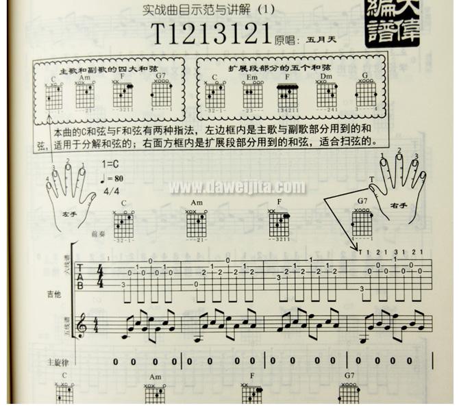 欢乐颂吉他高音曲谱