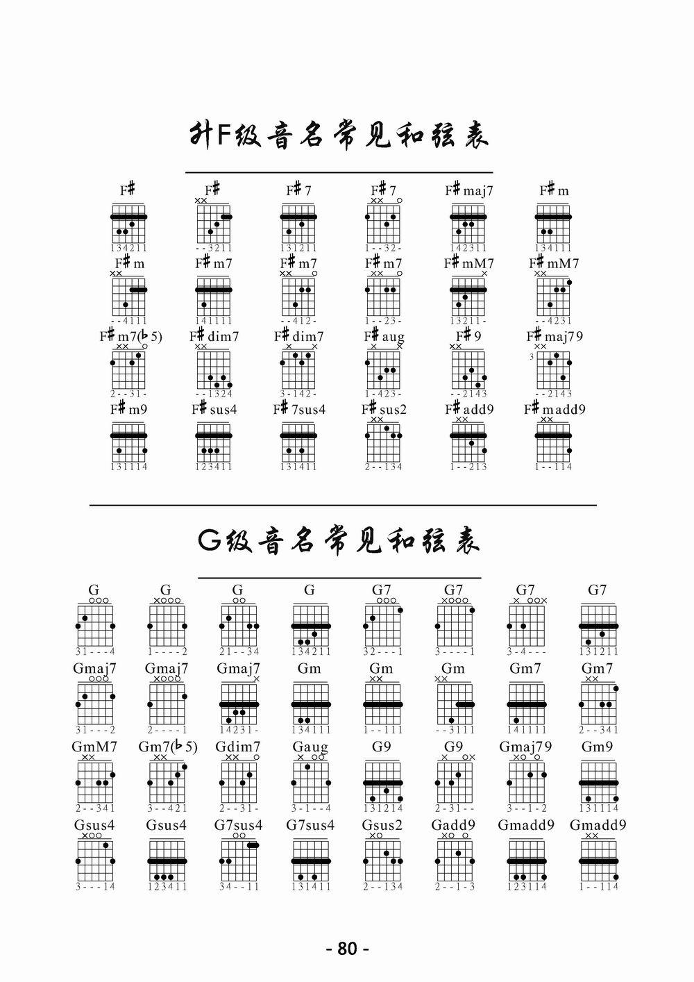 吉他乐谱新手入门